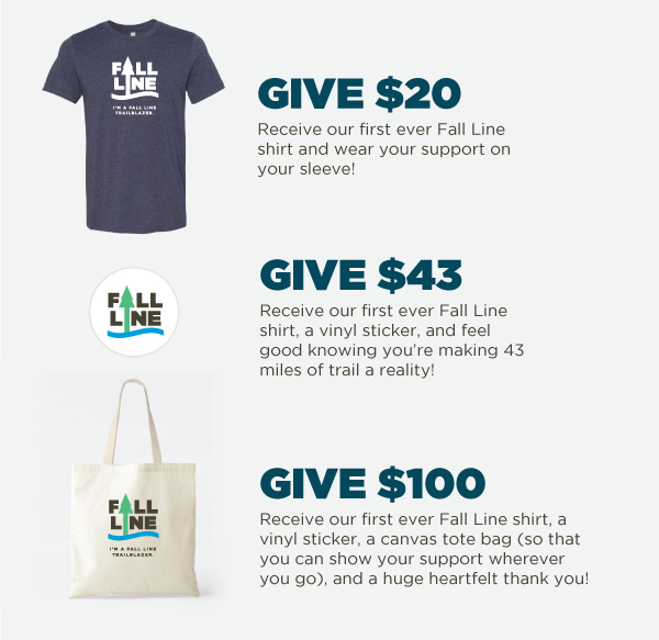 Fall Line Trailblazer Giving Levels